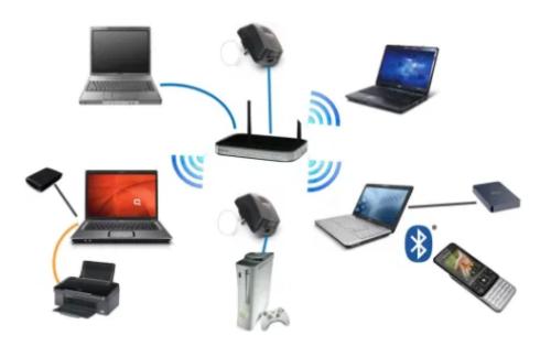 Draadloos (wifi) netwerk aanleggen CTHB