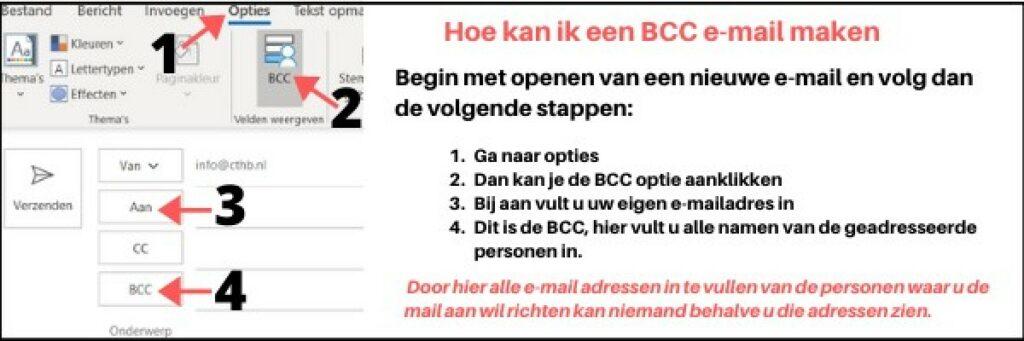 uitleg bcc mail tag